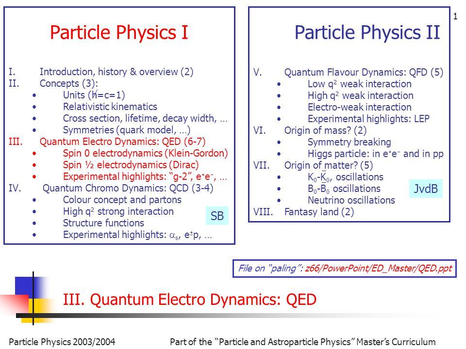 III. Quantum Electro Dynamics: QED