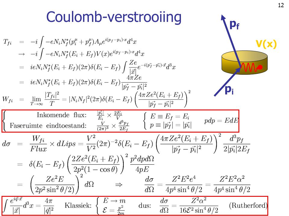 Coulomb-verstrooiing