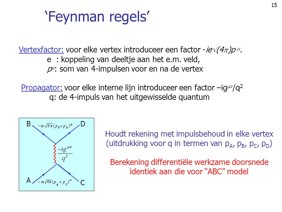 'Feynman regels' Vertexfactor: voor elke vertex introduceer een factor -ie(4)p . e : koppeling van deeltje aan het e.m. veld,