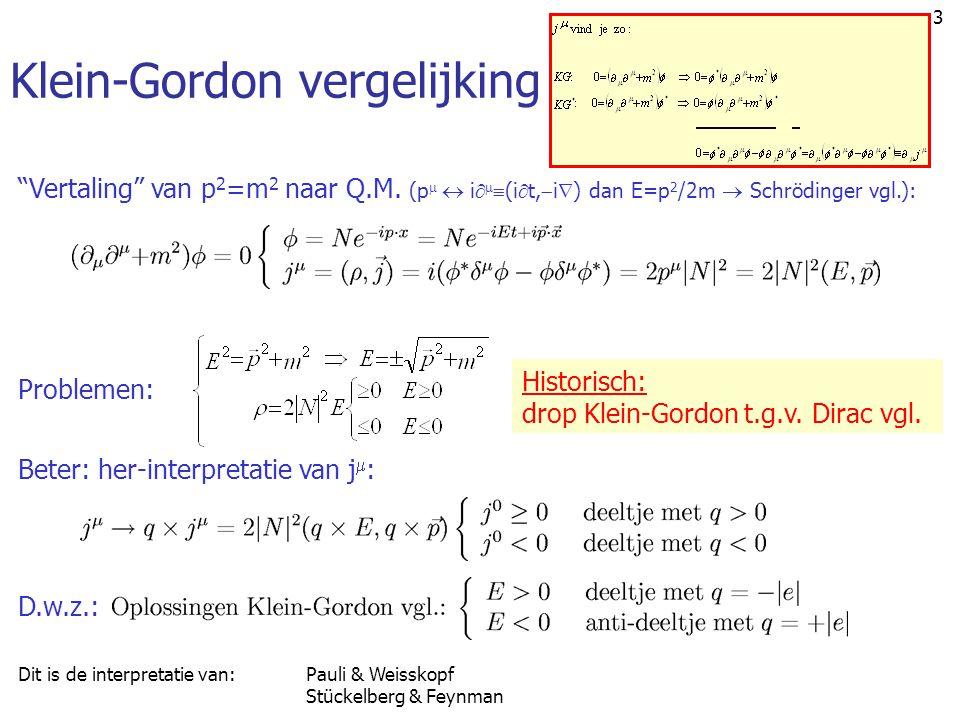 Klein-Gordon vergelijking