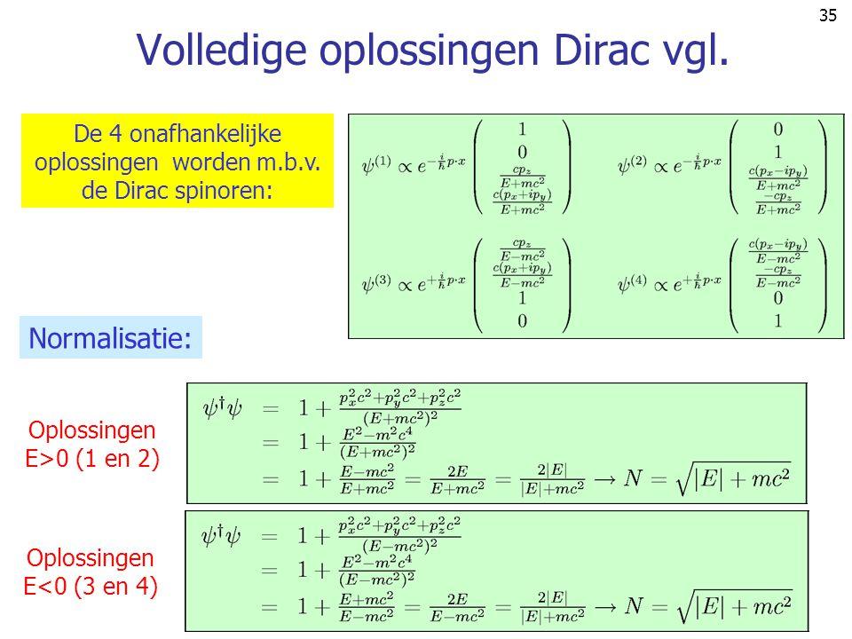 Volledige oplossingen Dirac vgl.