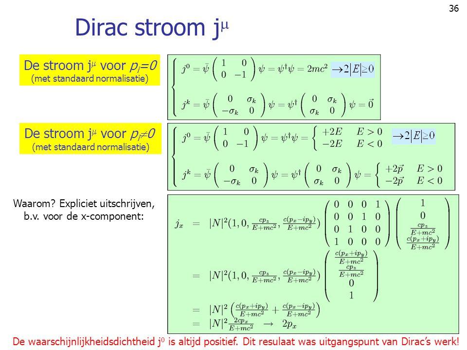 Dirac stroom j De stroom j voor pi=0 De stroom j voor pi0