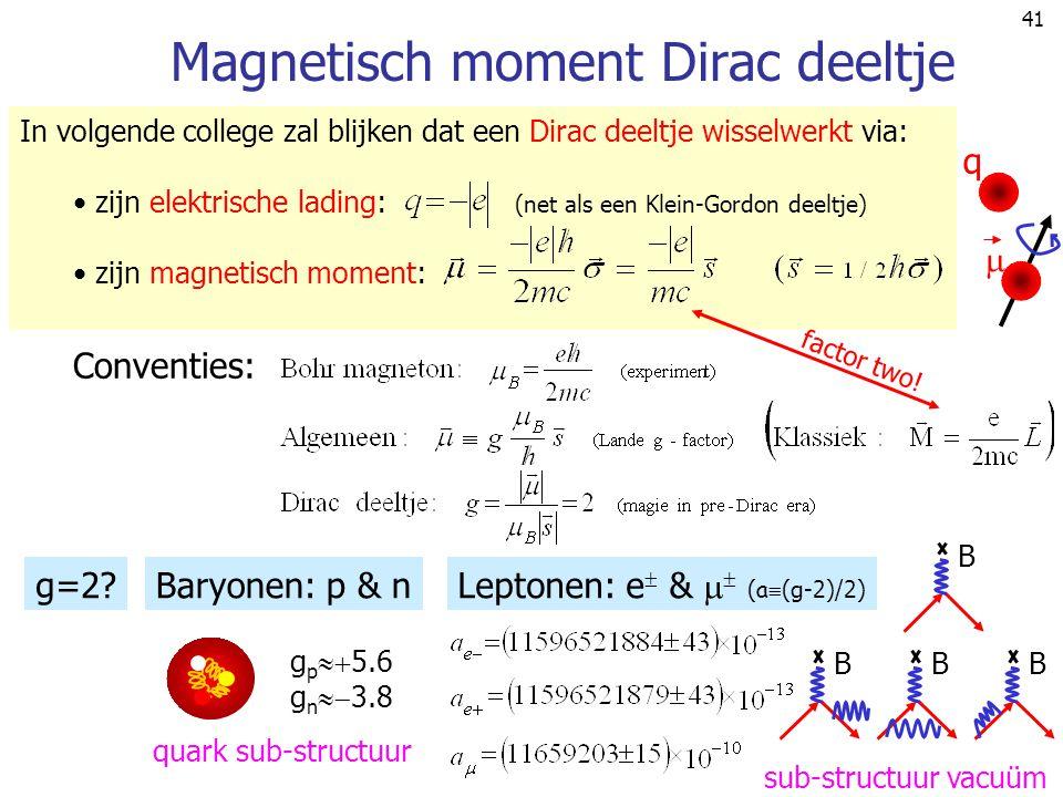 Magnetisch moment Dirac deeltje