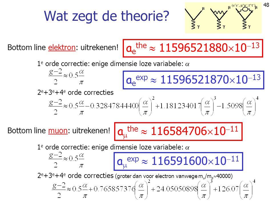 Wat zegt de theorie aethe  115965218801013