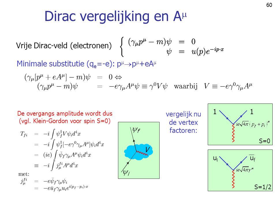 Dirac vergelijking en A
