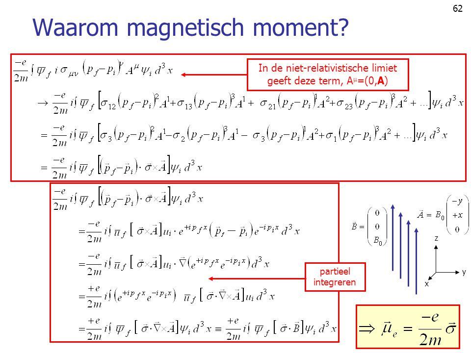 Waarom magnetisch moment