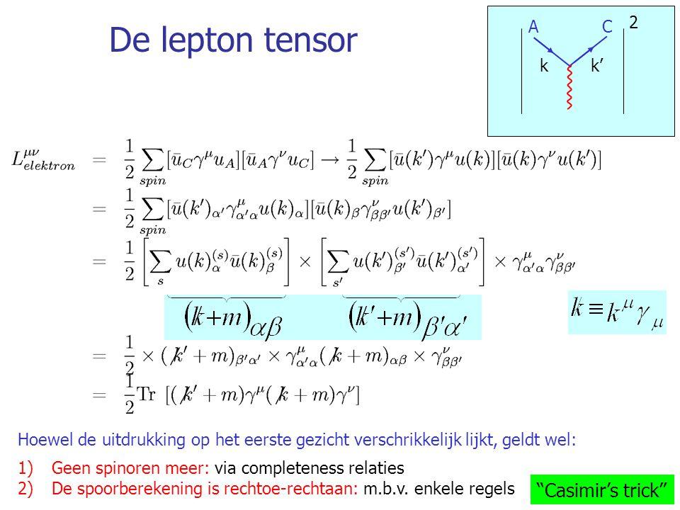 De lepton tensor Casimir's trick k k' 2 A C