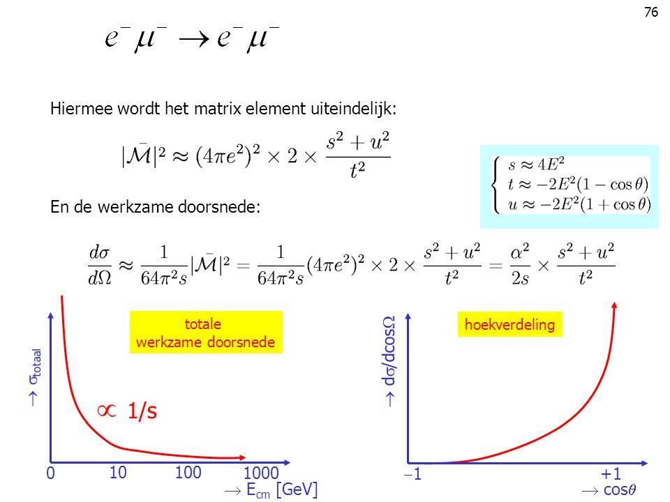  1/s Hiermee wordt het matrix element uiteindelijk: