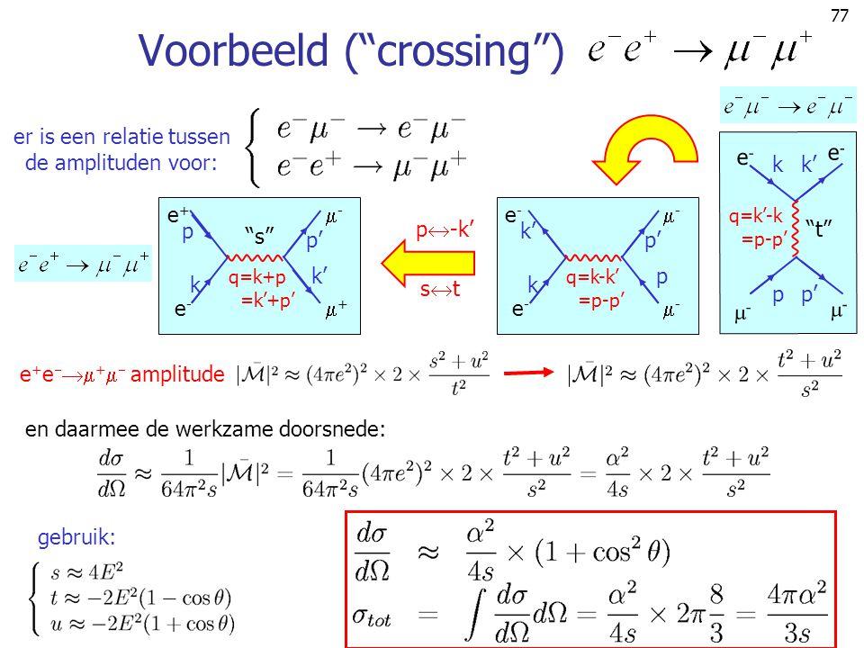 Voorbeeld ( crossing )