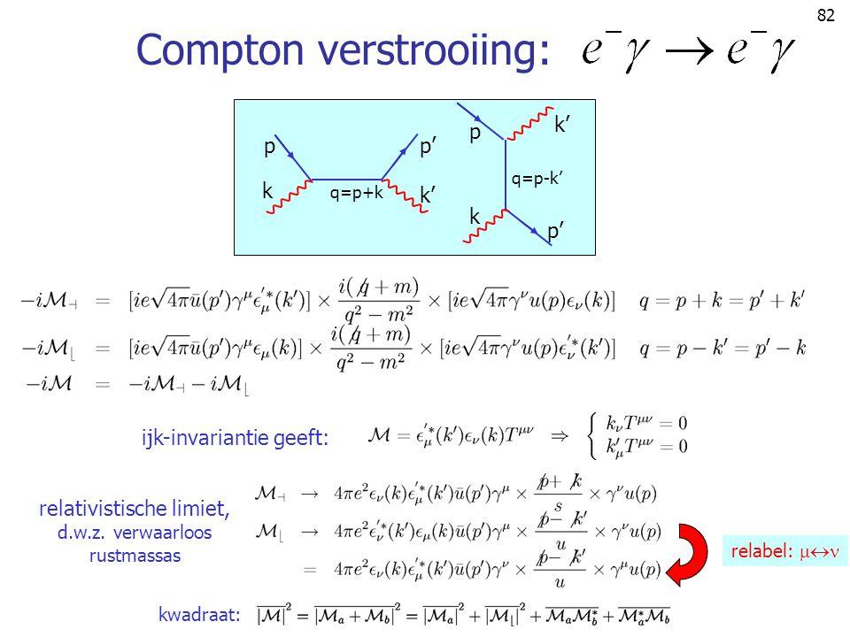 Compton verstrooiing:
