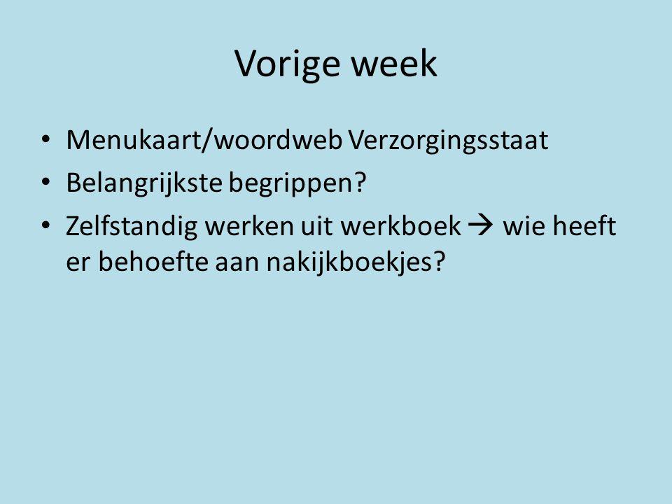 Vorige week Menukaart/woordweb Verzorgingsstaat