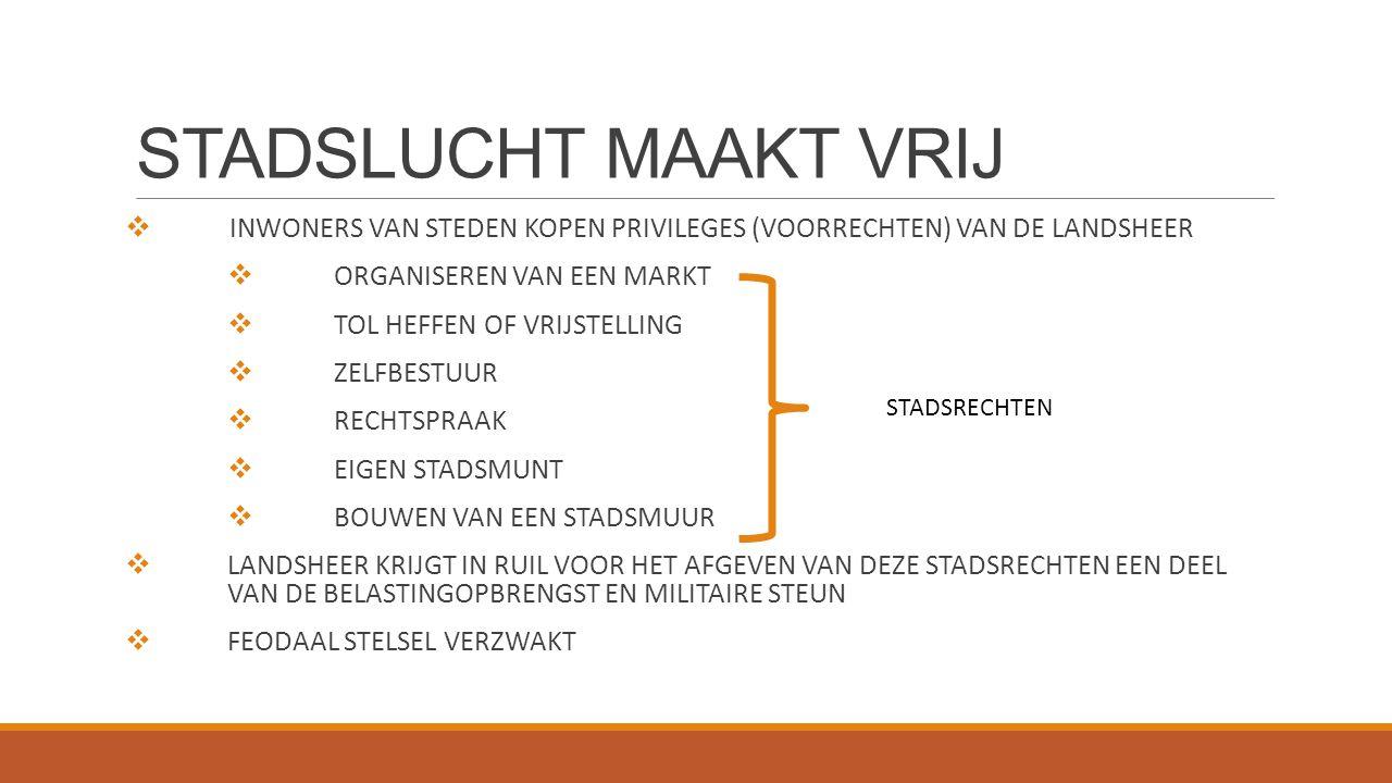 STADSLUCHT MAAKT VRIJ INWONERS VAN STEDEN KOPEN PRIVILEGES (VOORRECHTEN) VAN DE LANDSHEER. ORGANISEREN VAN EEN MARKT.