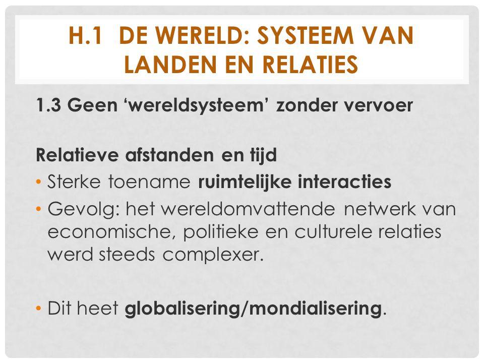 H.1 de wereld: systeem van landen en relaties