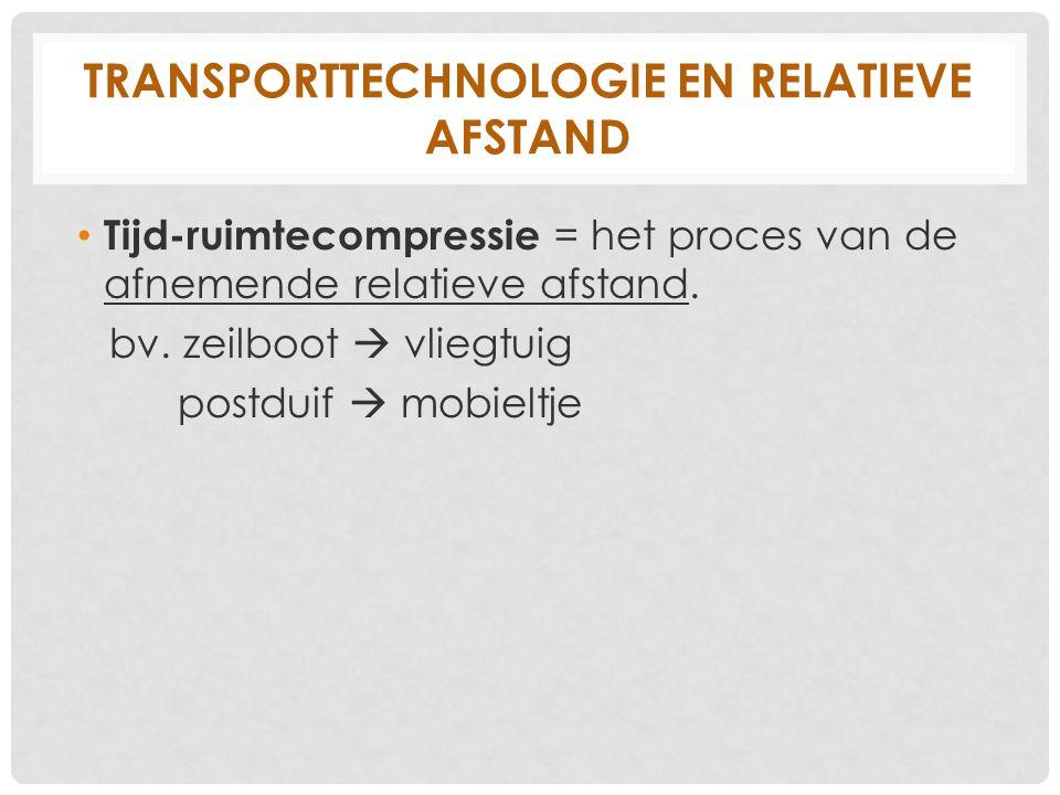 Transporttechnologie en relatieve afstand