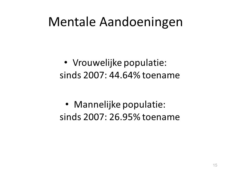 Mentale Aandoeningen Vrouwelijke populatie: sinds 2007: 44.64% toename