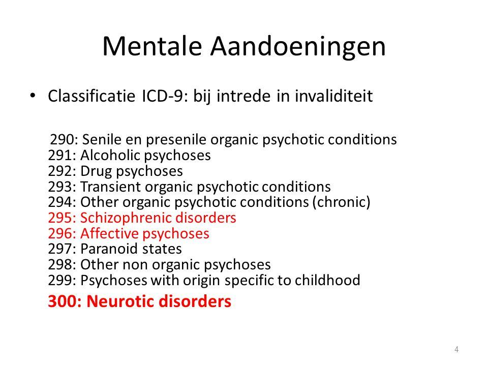 Mentale Aandoeningen Classificatie ICD-9: bij intrede in invaliditeit