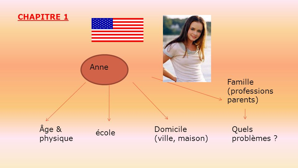 Famille (professions parents)