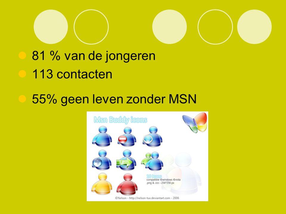 81 % van de jongeren 113 contacten 55% geen leven zonder MSN
