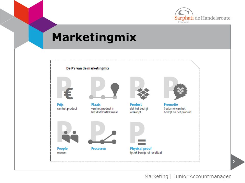 Marketingmix Marketing | Junior Accountmanager
