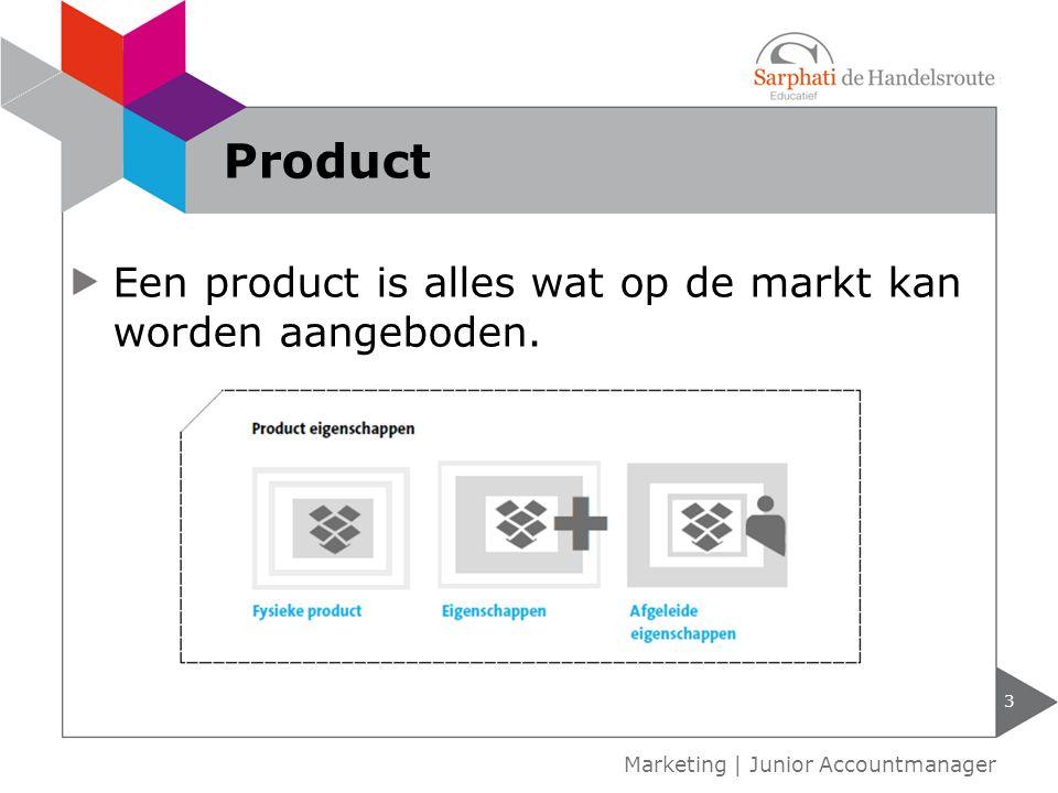 Product Een product is alles wat op de markt kan worden aangeboden.