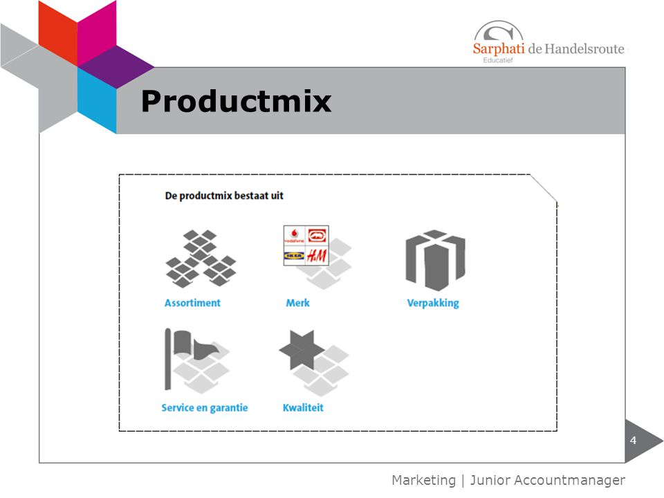Productmix Marketing | Junior Accountmanager