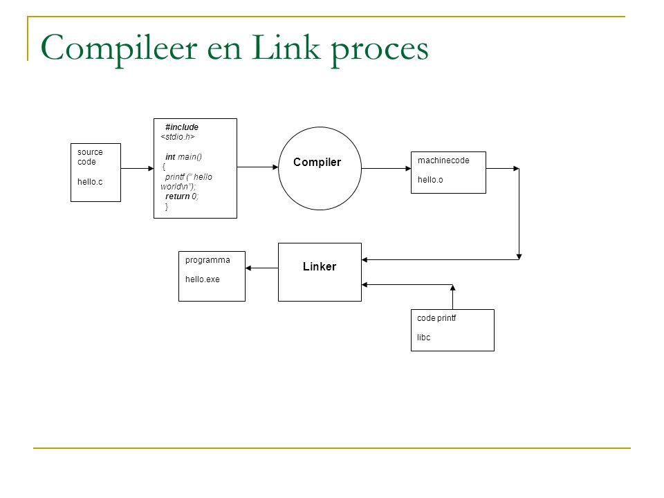 Compileer en Link proces