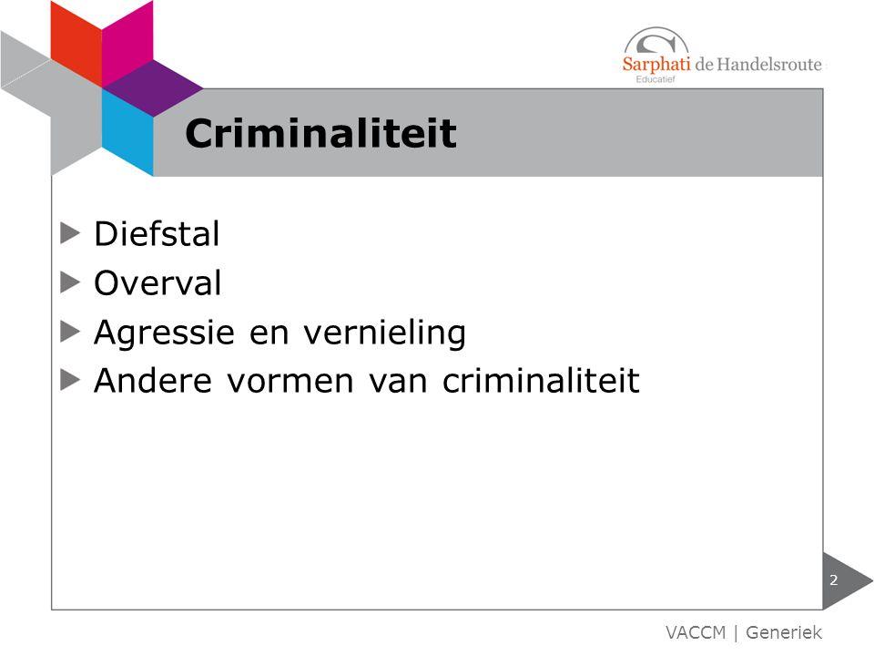 Criminaliteit Diefstal Overval Agressie en vernieling