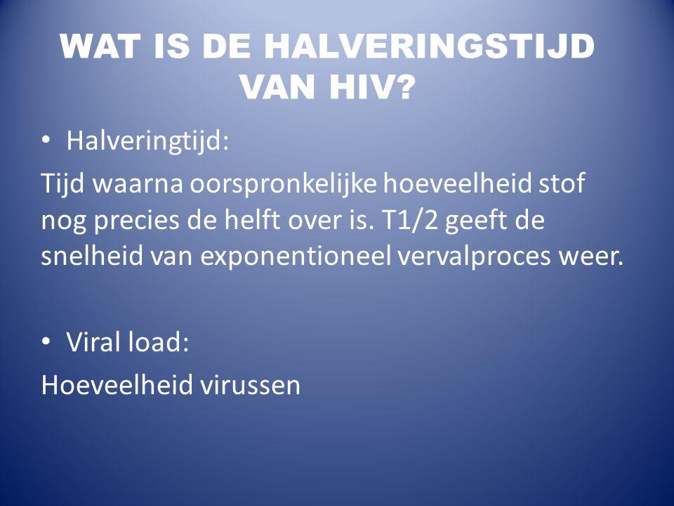 WAT IS DE HALVERINGSTIJD VAN HIV
