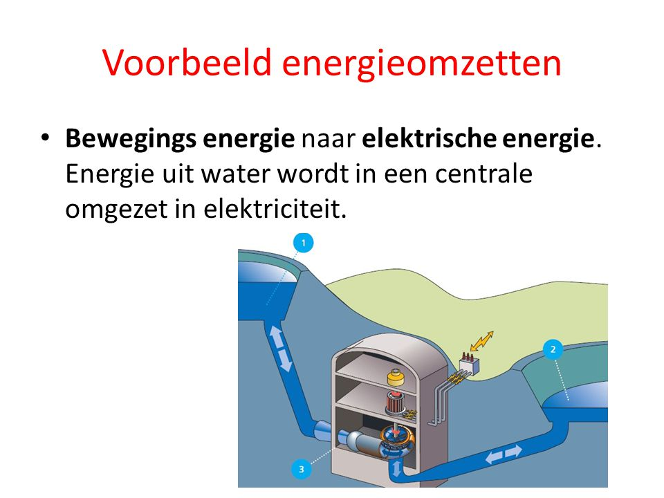 Voorbeeld energieomzetten