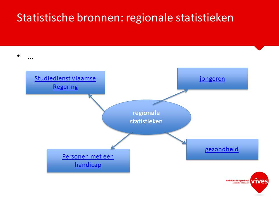 Statistische bronnen: regionale statistieken