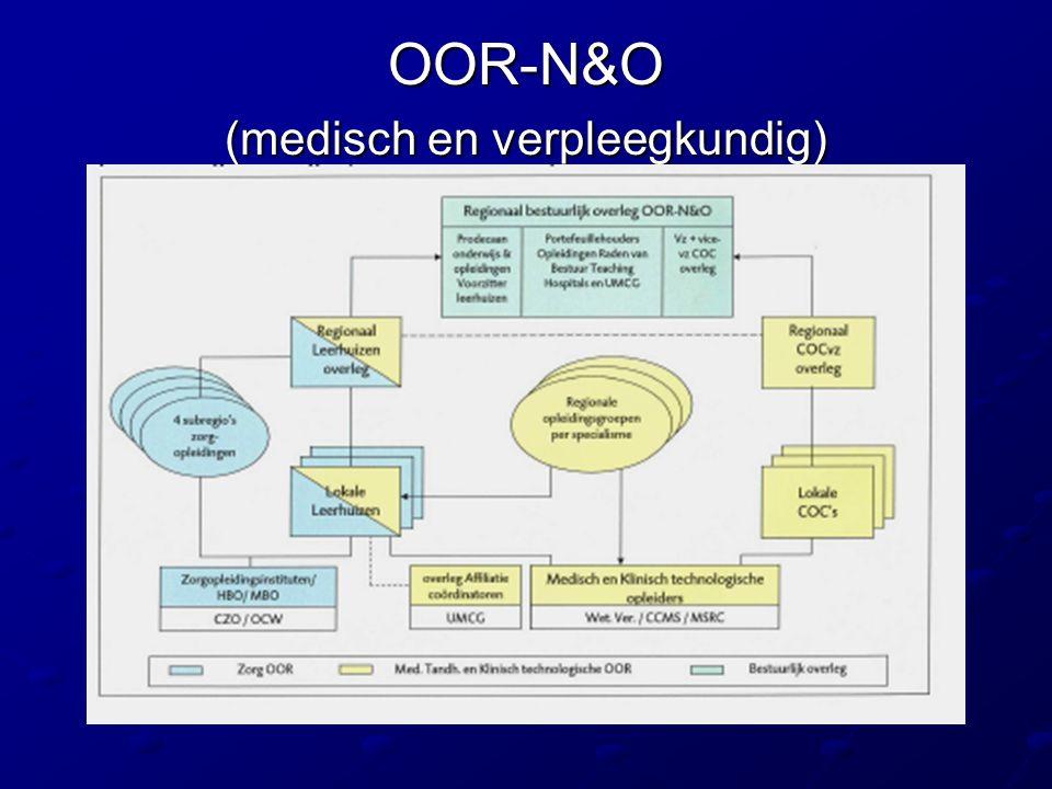 OOR-N&O (medisch en verpleegkundig)