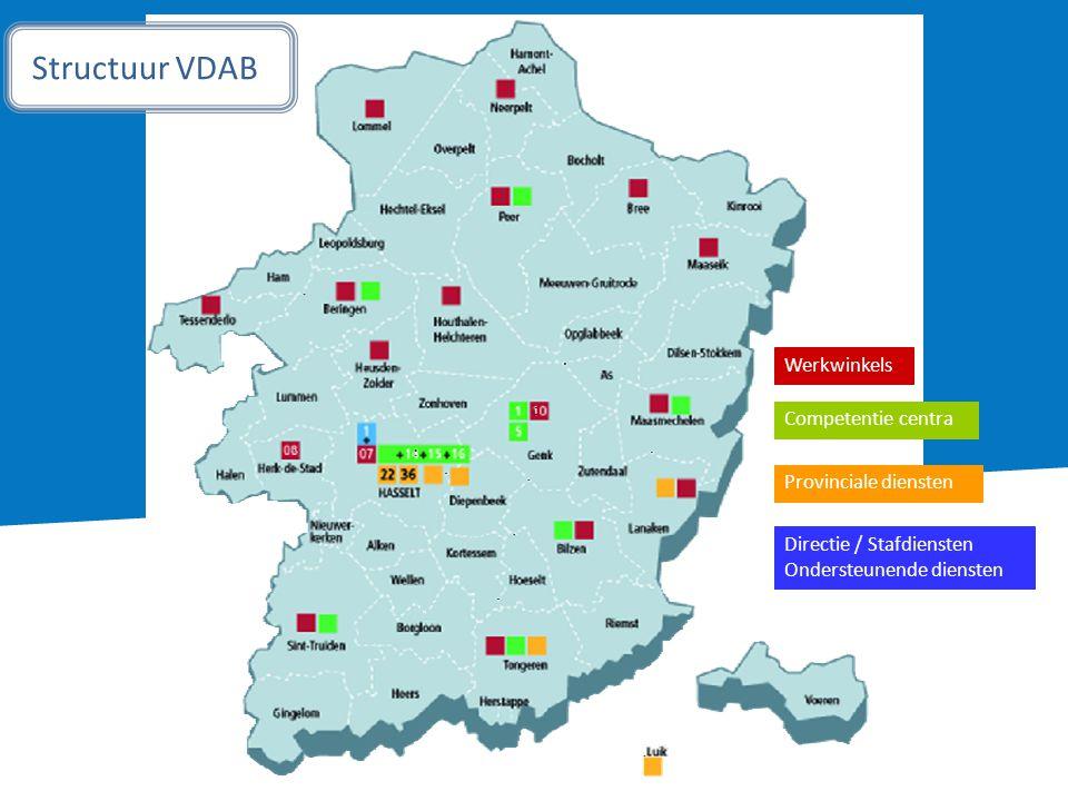 Structuur VDAB Werkwinkels Competentie centra Provinciale diensten