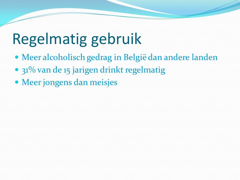 Regelmatig gebruik Meer alcoholisch gedrag in België dan andere landen