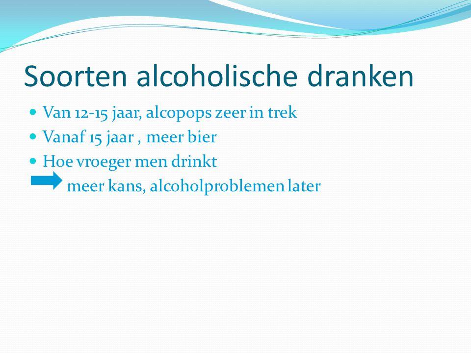 Soorten alcoholische dranken