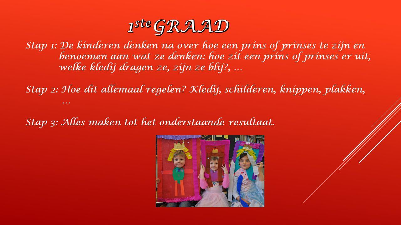 1ste GRAAD