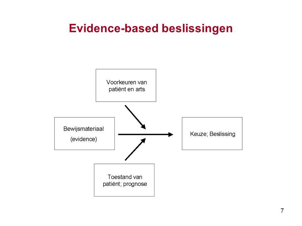 Evidence-based beslissingen