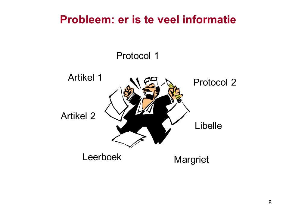 Probleem: er is te veel informatie