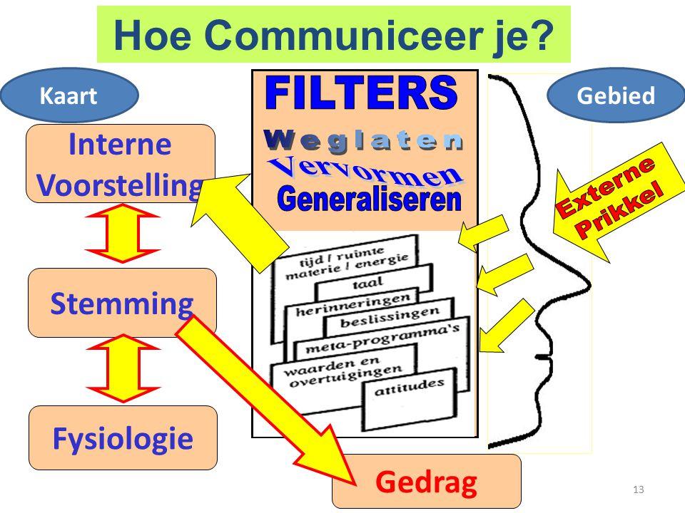 Hoe Communiceer je FILTERS Interne Weglaten Voorstelling Vervormen