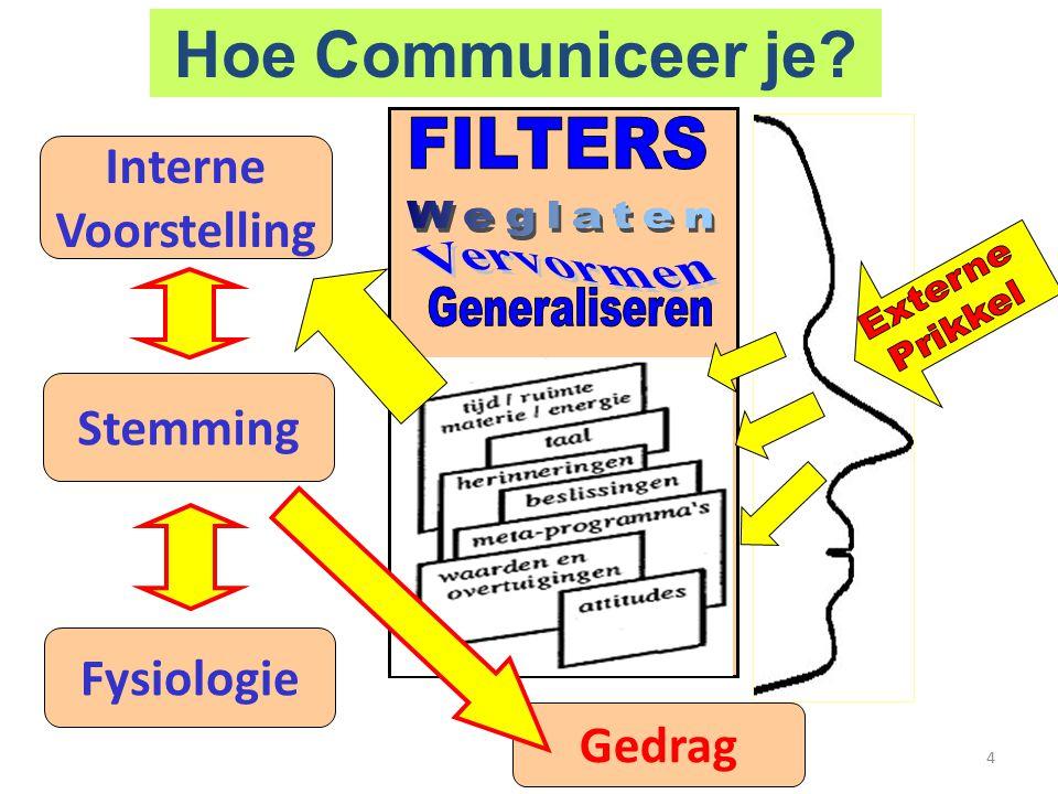 Hoe Communiceer je FILTERS Interne Voorstelling Weglaten Vervormen