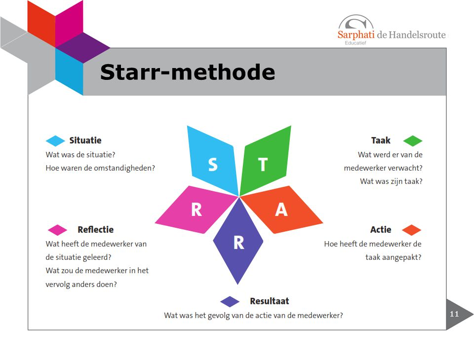 Starr-methode