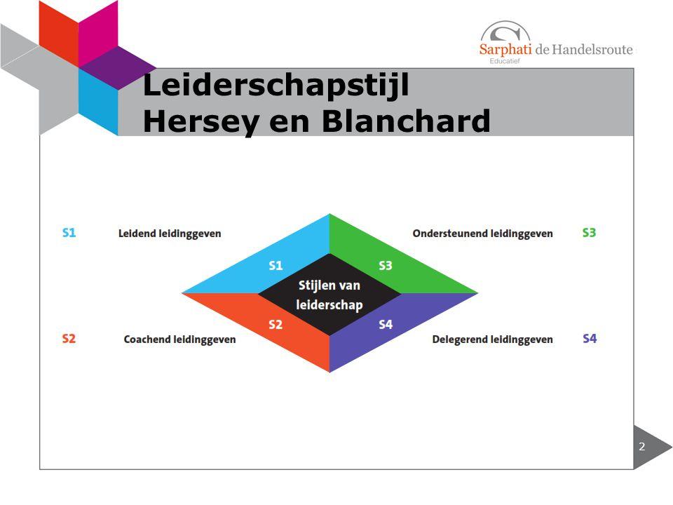 Leiderschapstijl Hersey en Blanchard