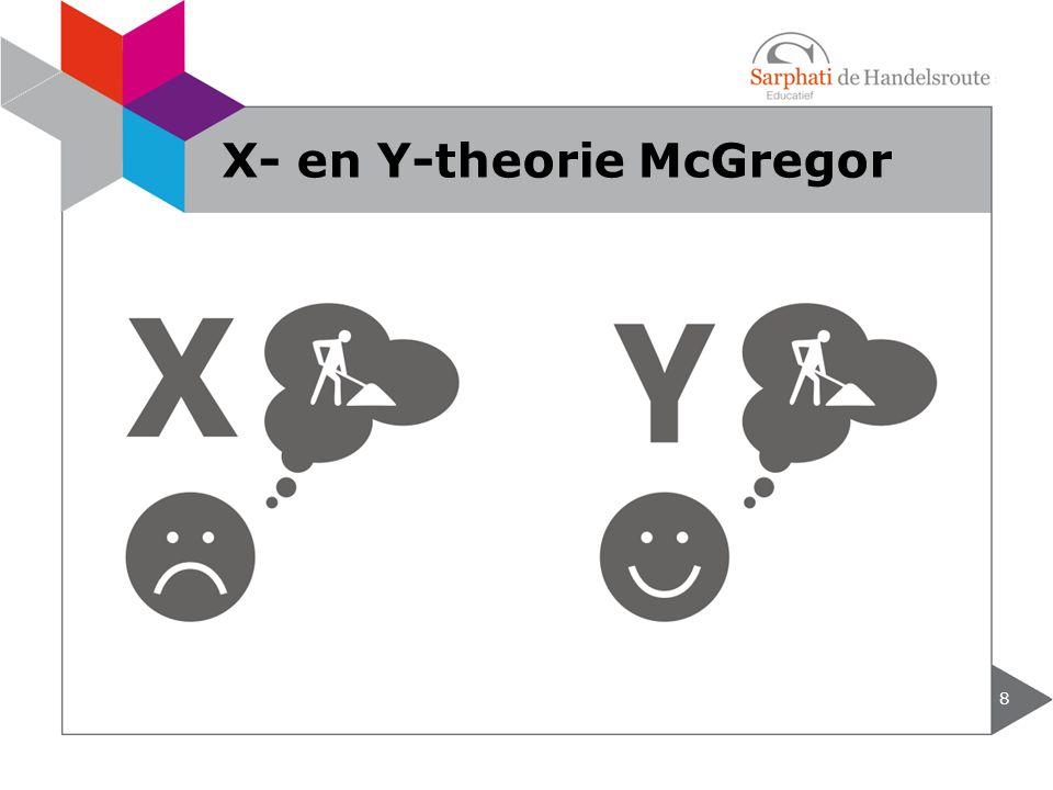X- en Y-theorie McGregor