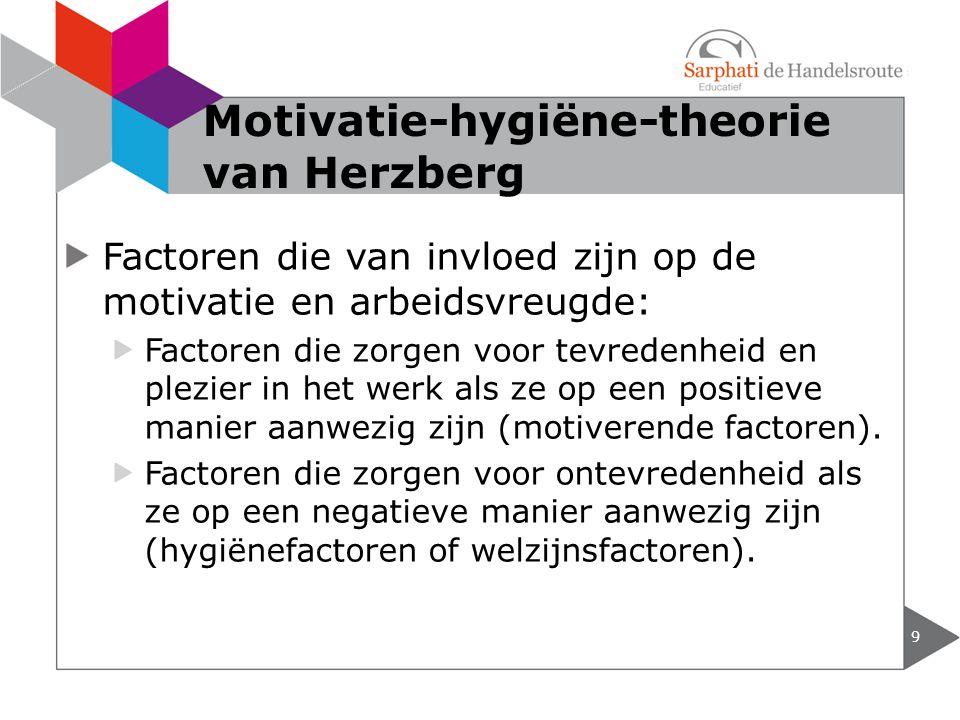 Motivatie-hygiëne-theorie van Herzberg
