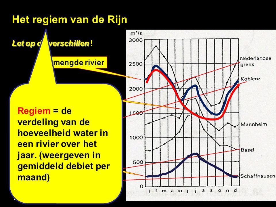 Het regiem van de Rijn Let op de verschillen ! Gemengde rivier.