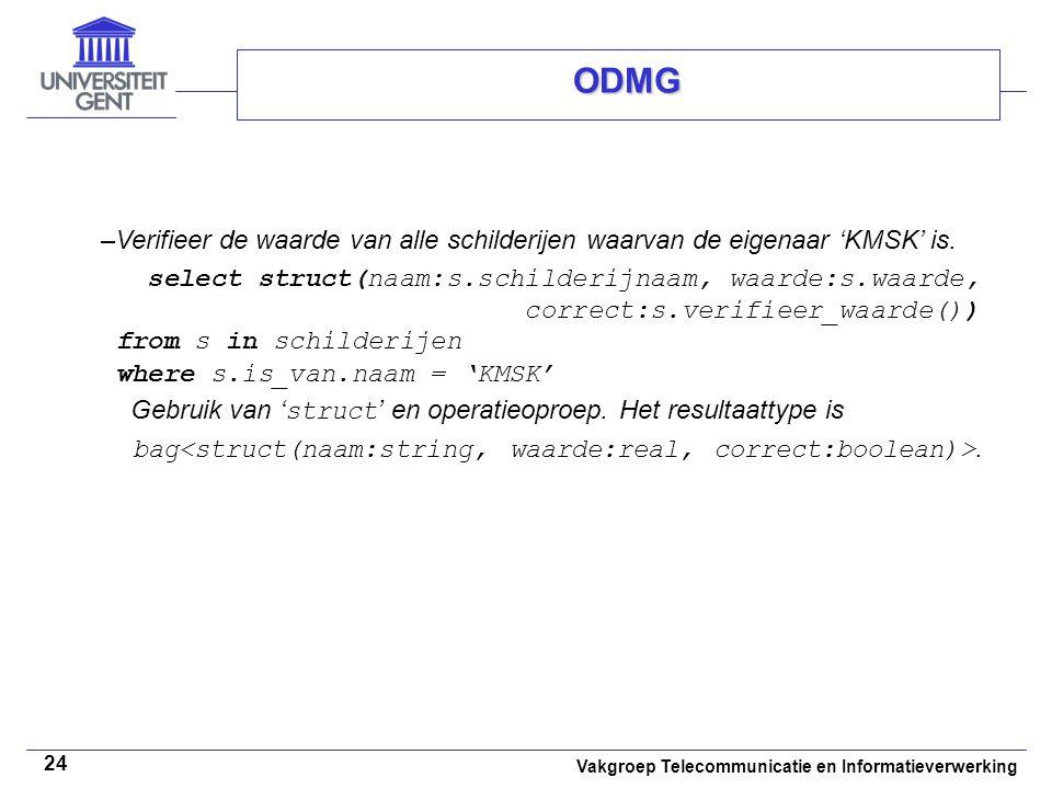 ODMG Verifieer de waarde van alle schilderijen waarvan de eigenaar 'KMSK' is.
