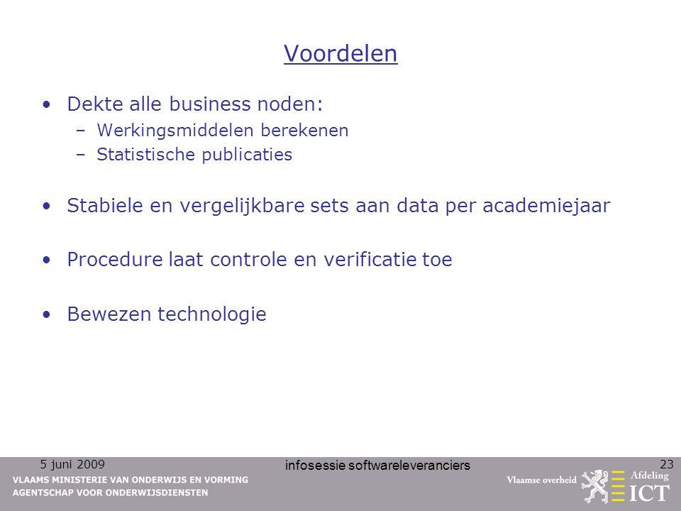 infosessie softwareleveranciers