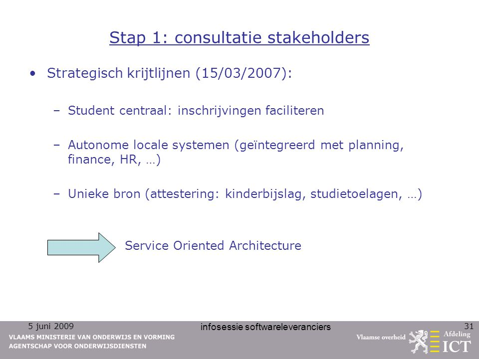 Stap 1: consultatie stakeholders