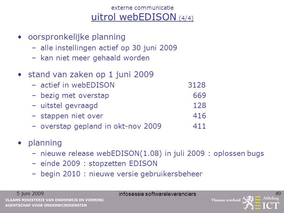 externe communicatie uitrol webEDISON (4/4)