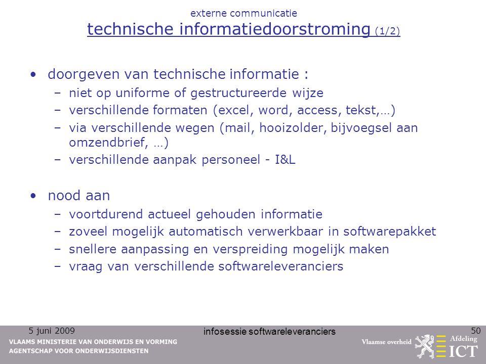 externe communicatie technische informatiedoorstroming (1/2)