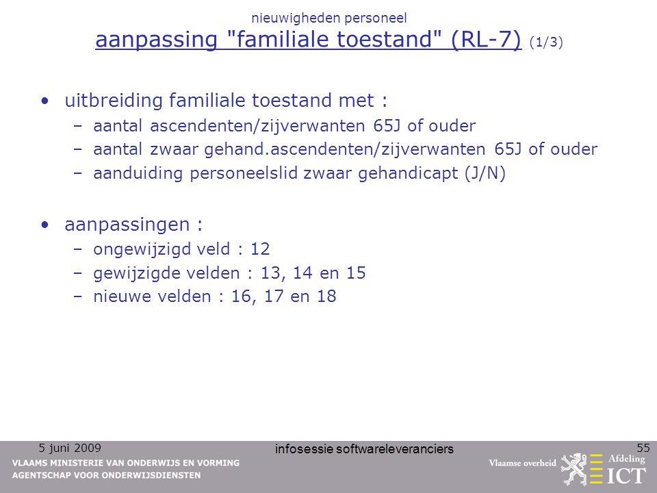 nieuwigheden personeel aanpassing familiale toestand (RL-7) (1/3)